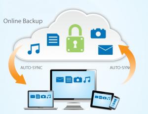 Online backup diagram